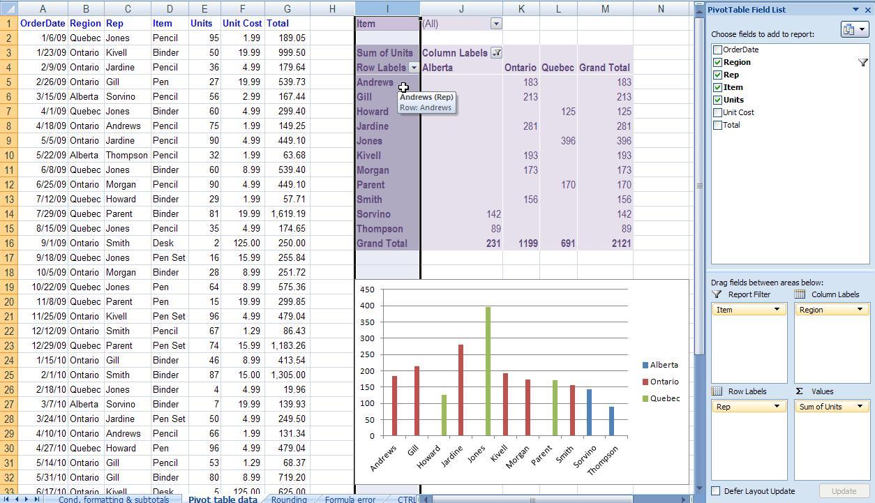 Sample Pivot Table